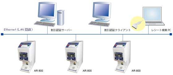 ar800system.jpg