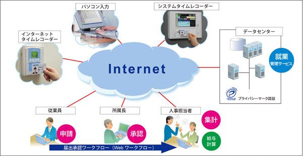 service_image.jpg